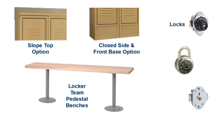 Available options for Keystone Lockers available through Lockers Now